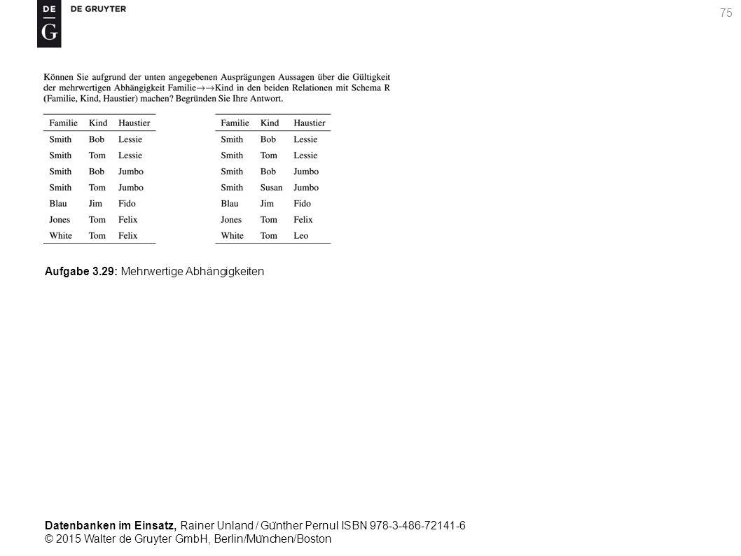 Datenbanken im Einsatz, Rainer Unland / Gu ̈ nther Pernul ISBN 978-3-486-72141-6 © 2015 Walter de Gruyter GmbH, Berlin/Mu ̈ nchen/Boston 75 Aufgabe 3.29: Mehrwertige Abhängigkeiten