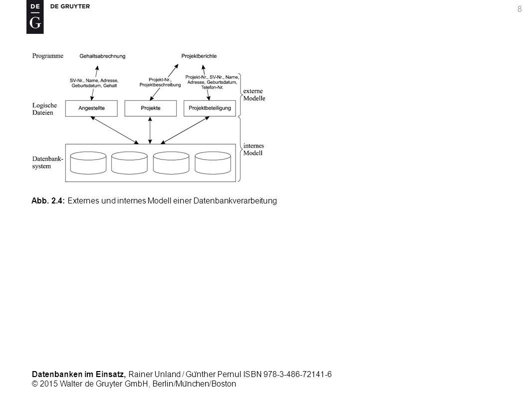 Datenbanken im Einsatz, Rainer Unland / Gu ̈ nther Pernul ISBN 978-3-486-72141-6 © 2015 Walter de Gruyter GmbH, Berlin/Mu ̈ nchen/Boston 8 Abb. 2.4: E