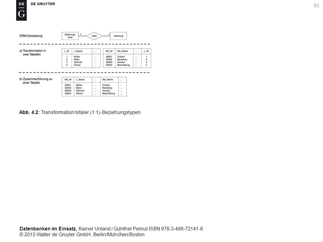 Datenbanken im Einsatz, Rainer Unland / Gu ̈ nther Pernul ISBN 978-3-486-72141-6 © 2015 Walter de Gruyter GmbH, Berlin/Mu ̈ nchen/Boston 80 Abb. 4.2: