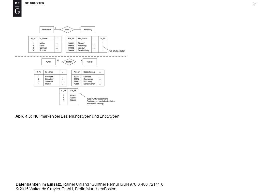 Datenbanken im Einsatz, Rainer Unland / Gu ̈ nther Pernul ISBN 978-3-486-72141-6 © 2015 Walter de Gruyter GmbH, Berlin/Mu ̈ nchen/Boston 81 Abb. 4.3: