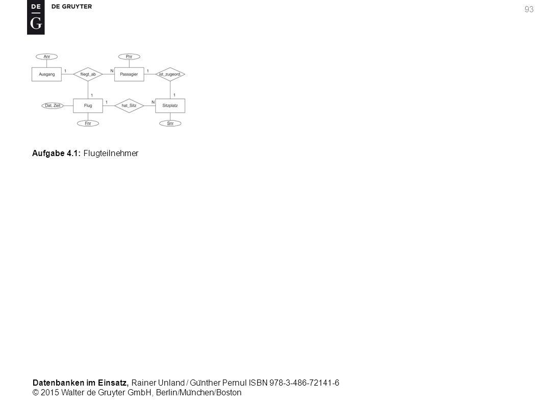 Datenbanken im Einsatz, Rainer Unland / Gu ̈ nther Pernul ISBN 978-3-486-72141-6 © 2015 Walter de Gruyter GmbH, Berlin/Mu ̈ nchen/Boston 93 Aufgabe 4.1: Flugteilnehmer