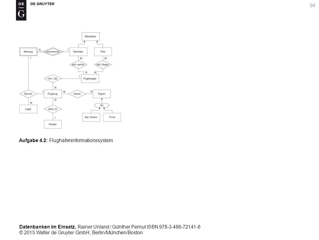 Datenbanken im Einsatz, Rainer Unland / Gu ̈ nther Pernul ISBN 978-3-486-72141-6 © 2015 Walter de Gruyter GmbH, Berlin/Mu ̈ nchen/Boston 94 Aufgabe 4.2: Flughafeninformationssystem