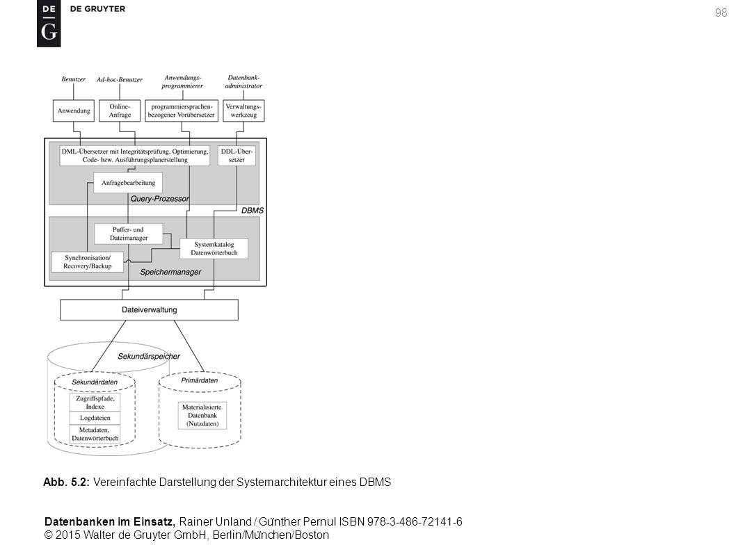 Datenbanken im Einsatz, Rainer Unland / Gu ̈ nther Pernul ISBN 978-3-486-72141-6 © 2015 Walter de Gruyter GmbH, Berlin/Mu ̈ nchen/Boston 98 Abb. 5.2: