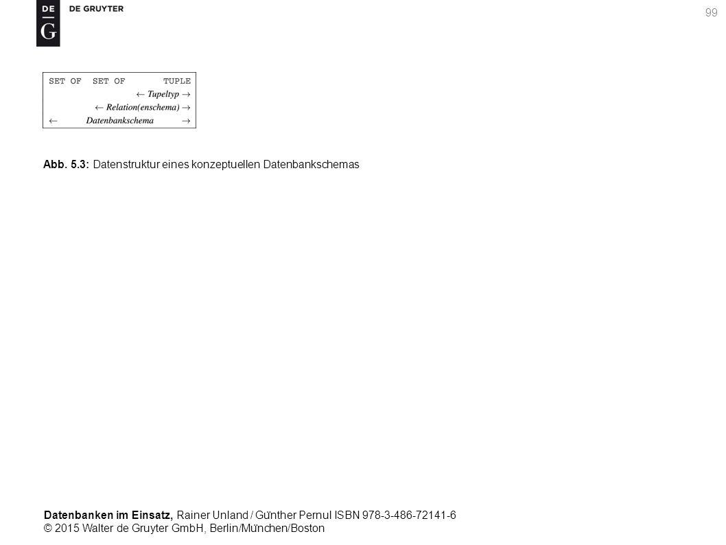 Datenbanken im Einsatz, Rainer Unland / Gu ̈ nther Pernul ISBN 978-3-486-72141-6 © 2015 Walter de Gruyter GmbH, Berlin/Mu ̈ nchen/Boston 99 Abb.