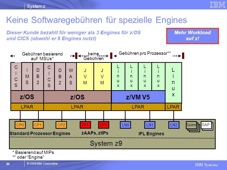© 2006 IBM Corporation System z 20 LinuxLinux LinuxLinux LinuxLinux LinuxLinux LinuxLinux Keine Softwaregebühren für spezielle Engines z/OS CICSCICS S