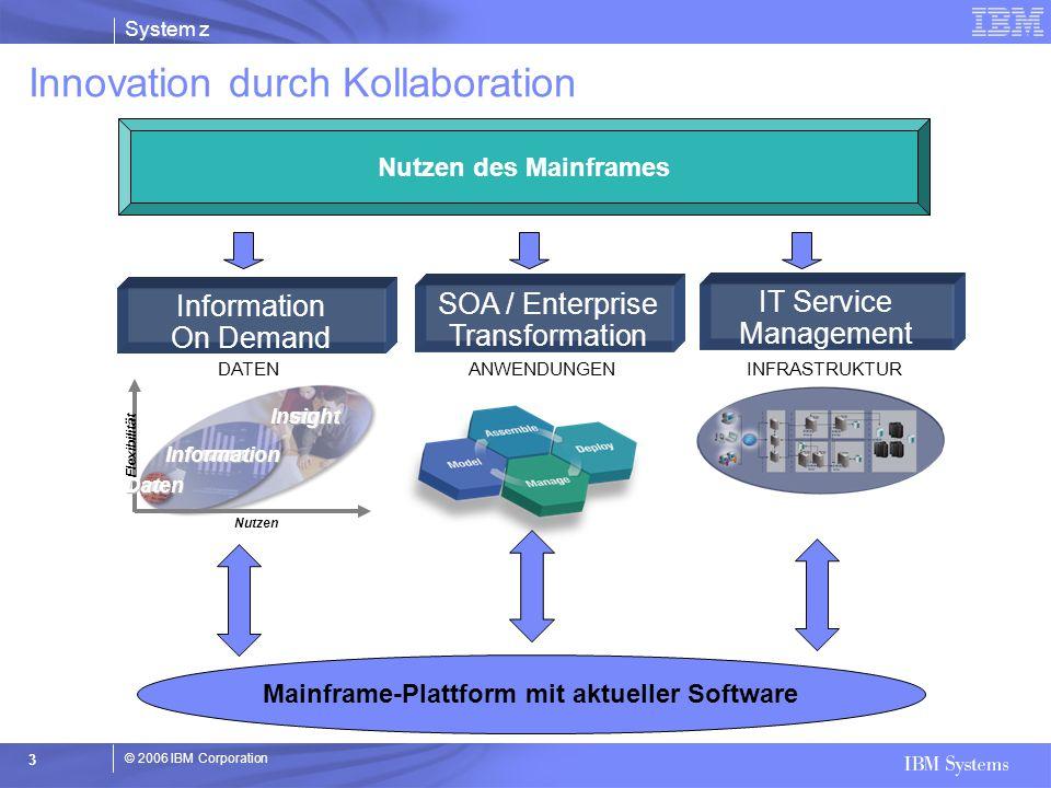 System z © 2006 IBM Corporation 54 2.Data Warehousing Applications* –Bei Requests die DB2 for z/OS V8 Star Schema Parallel Queries nutzen, können Teile dieser SQL Requests auf den zIIP verlagert werden, wenn DB2 dem z/OS die notwendige Information gibt 3.Einige DB2 for z/OS V8 Tools und Utilities* –Teile der internen DB2 Utility Funktionen, die für die Wartung der Index Maintenance Struktur (Beispiel LOAD, REORG und REBUILD INDEX) laufen typischerweise in Batch und können verlagert werden auf den zIIP.