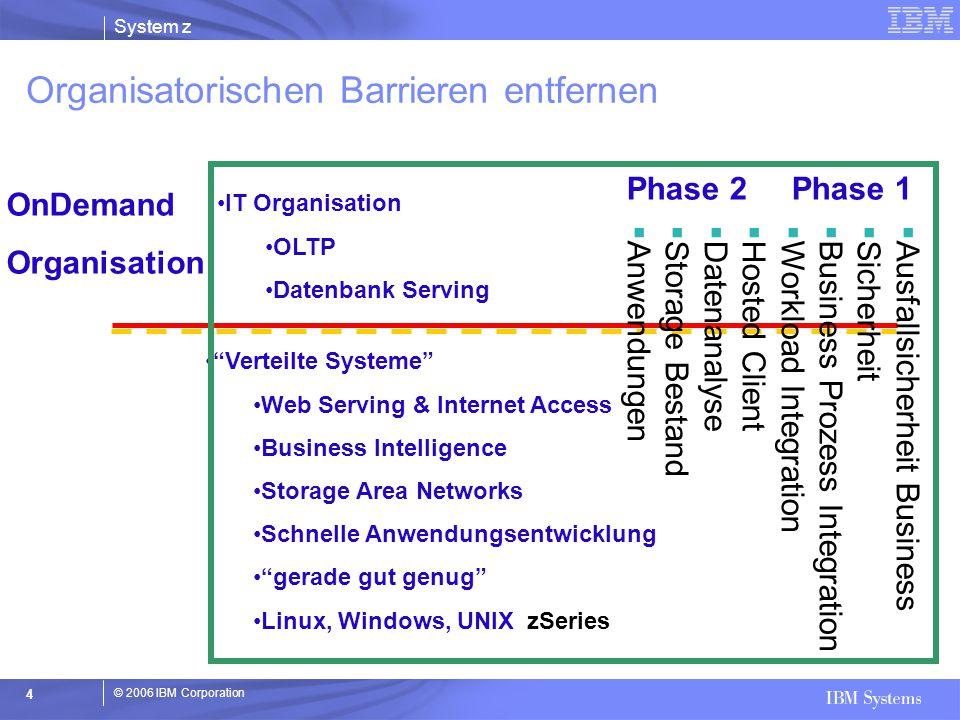 © 2006 IBM Corporation System z Aufbau von SOA Anwendungen aus bestehenden Funktionen …Erfassung von Programm- Units und Business Rules zum Wiederverwenden in neuen Prozessen.