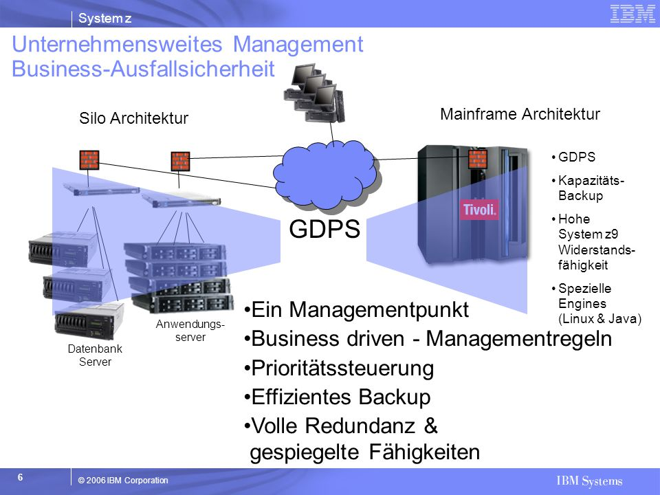 IBM Systems & Technology Group 47© 2006 IBM Corporation  IBM intends to stabilize the prelinker –The prelinker is designed to be used with the linkage editor –Note: The Binder provides additional function, and is not stabilized  z/OS R8 is planned to be the last release to support APPC communication between HCD and HCM –TCP/IP communication remains supported  z/OS V1.8 is planned to be the last release to include the C/C++ IBM Open Class (IOC) Dynamic Link Libraries (DLLs) –You should plan to migrate to the standard C/C++ libraries –See the IBM Open Class Library Transition Guide New news.
