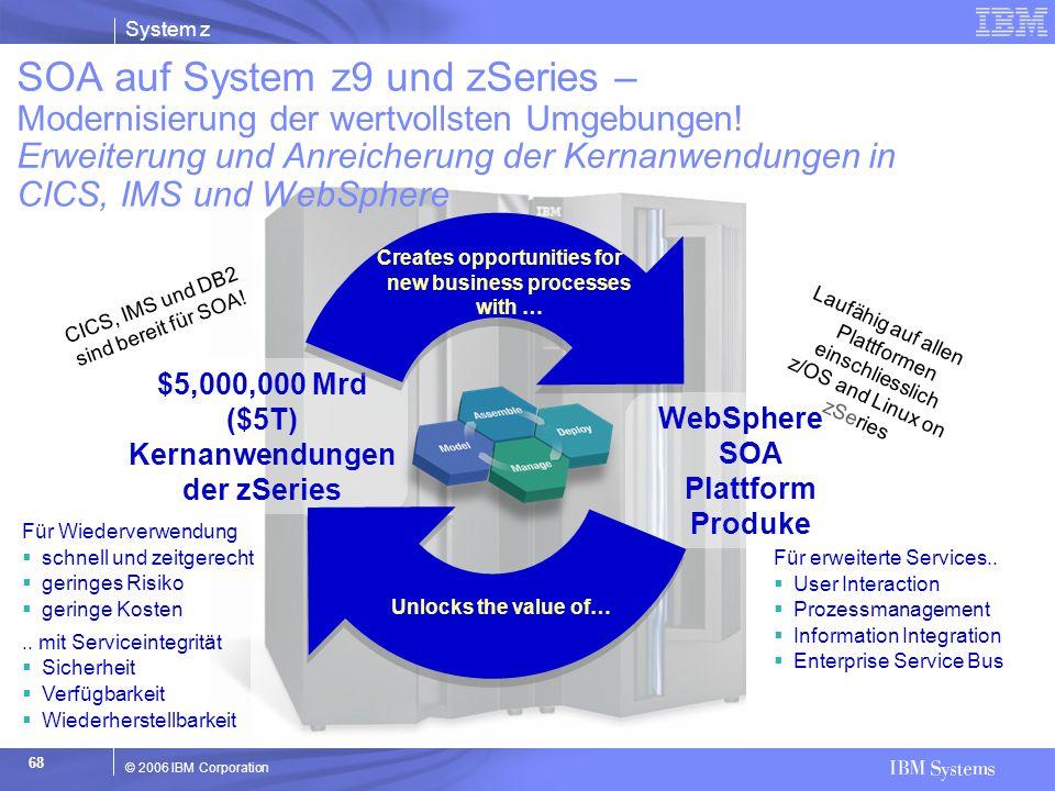 System z © 2006 IBM Corporation 68 Laufähig auf allen Plattformen einschliesslich z/OS and Linux on zSeries CICS, IMS und DB2 sind bereit für SOA! $5,