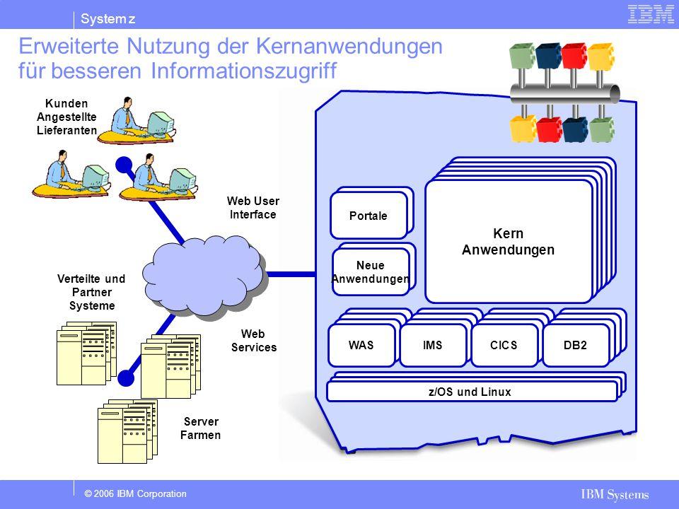 © 2006 IBM Corporation System z Erweiterte Nutzung der Kernanwendungen für besseren Informationszugriff Linux Neue Anwendungen Linux Portale Linux WAS