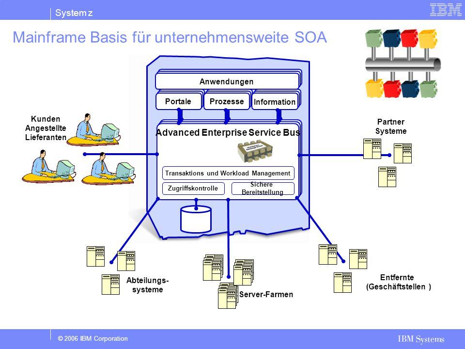 © 2006 IBM Corporation System z Mainframe Basis für unternehmensweite SOA Abteilungs- systeme Kunden Angestellte Lieferanten Partner Systeme Entfernte
