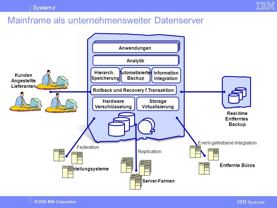 © 2006 IBM Corporation System z Mainframe als unternehmensweiter Datenserver Abteilungsysteme Kunden Angestellte Lieferanten Real-time Entferntes Back