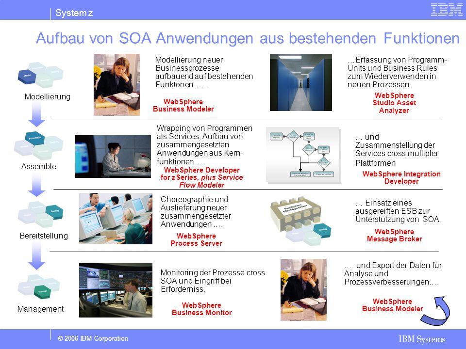 © 2006 IBM Corporation System z Aufbau von SOA Anwendungen aus bestehenden Funktionen …Erfassung von Programm- Units und Business Rules zum Wiederverw