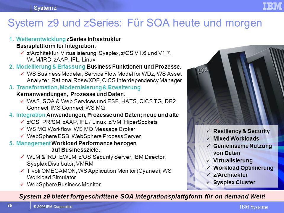 System z © 2006 IBM Corporation 76 1.Weiterentwicklung zSeries Infrastruktur Basisplattform für Integration. z/Architektur, Virtualisierung, Sysplex,