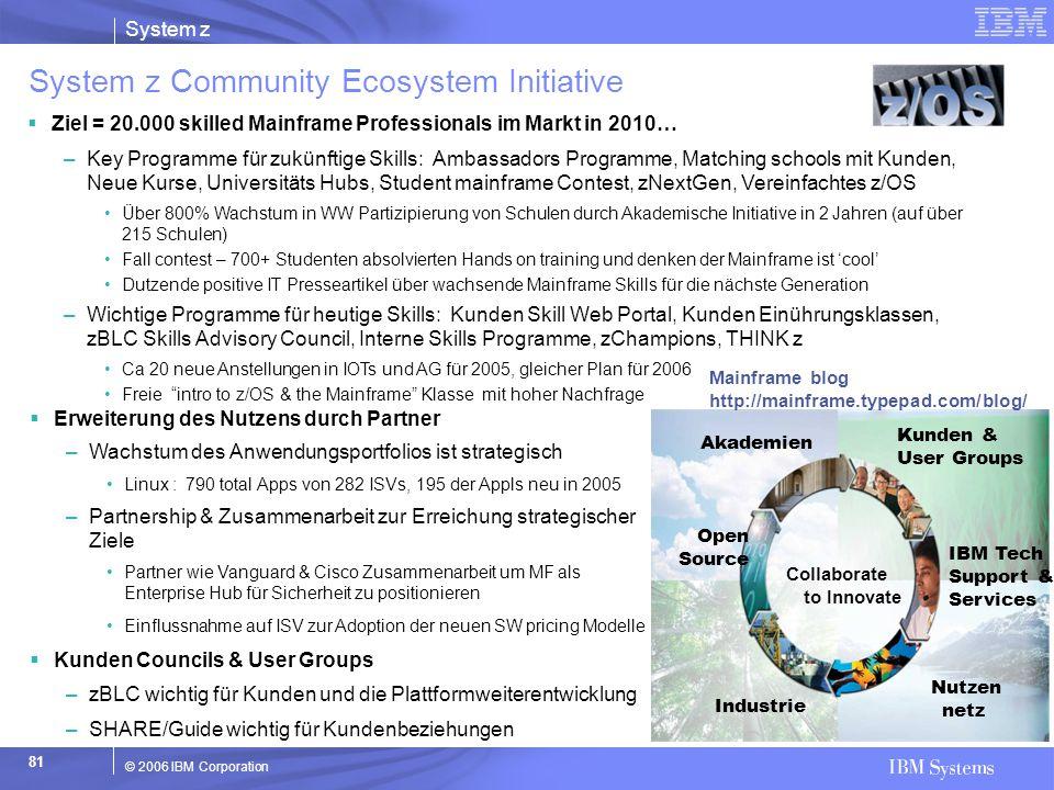 System z © 2006 IBM Corporation 81 System z Community Ecosystem Initiative Akademien Industrie IBM Tech Support & Services Nutzen netz Kunden & User G