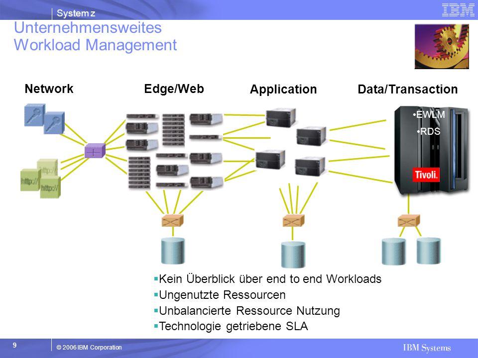System z © 2006 IBM Corporation 9 NetworkEdge/Web ApplicationData/Transaction  Kein Überblick über end to end Workloads  Ungenutzte Ressourcen  Unb