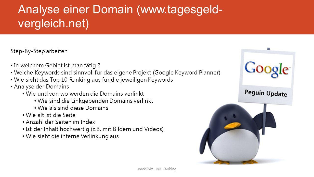 Analyse einer Domain (www.tagesgeld- vergleich.net) Backlinks und Ranking Step-By-Step arbeiten In welchem Gebiet ist man tätig ? Welche Keywords sind