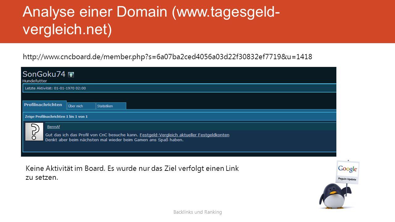 Analyse einer Domain (www.tagesgeld- vergleich.net) Backlinks und Ranking http://www.cncboard.de/member.php?s=6a07ba2ced4056a03d22f30832ef7719&u=1418
