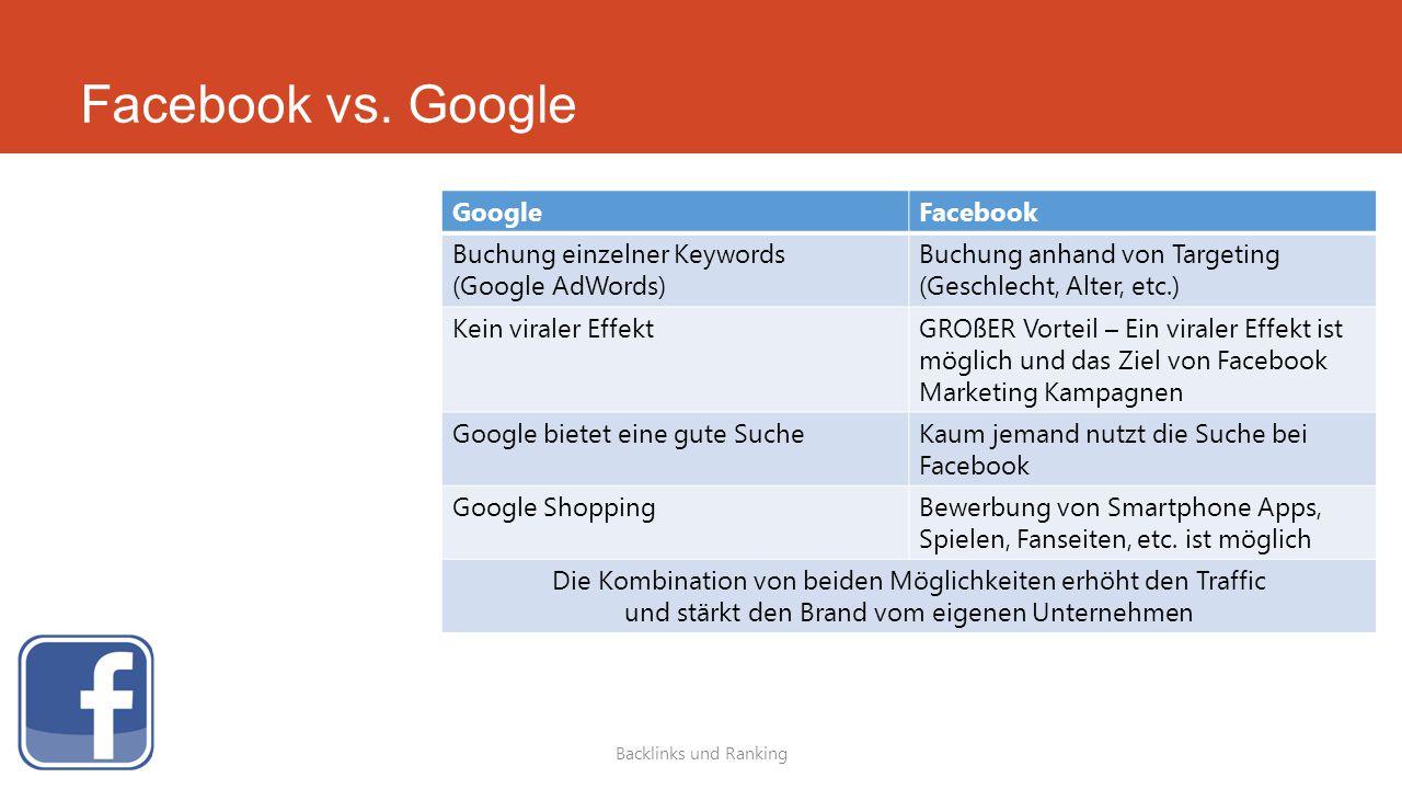 Facebook vs. Google Backlinks und Ranking GoogleFacebook Buchung einzelner Keywords (Google AdWords) Buchung anhand von Targeting (Geschlecht, Alter,