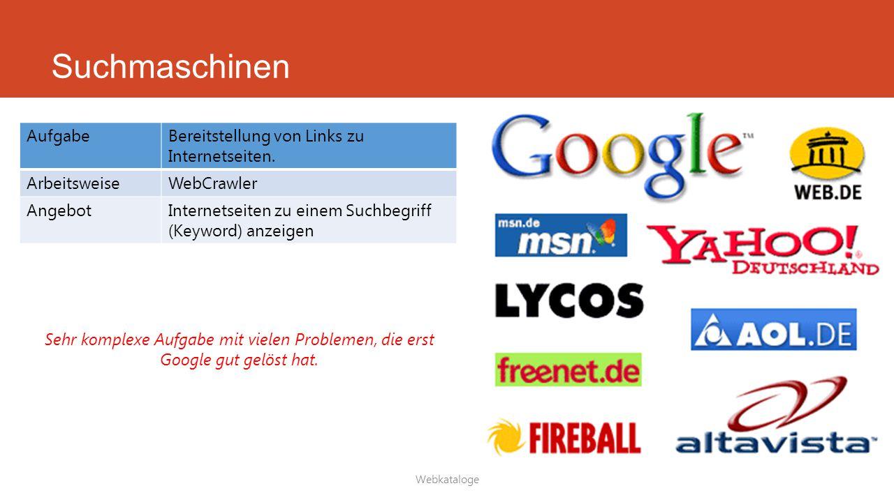 Suchmaschinen AufgabeBereitstellung von Links zu Internetseiten. ArbeitsweiseWebCrawler AngebotInternetseiten zu einem Suchbegriff (Keyword) anzeigen