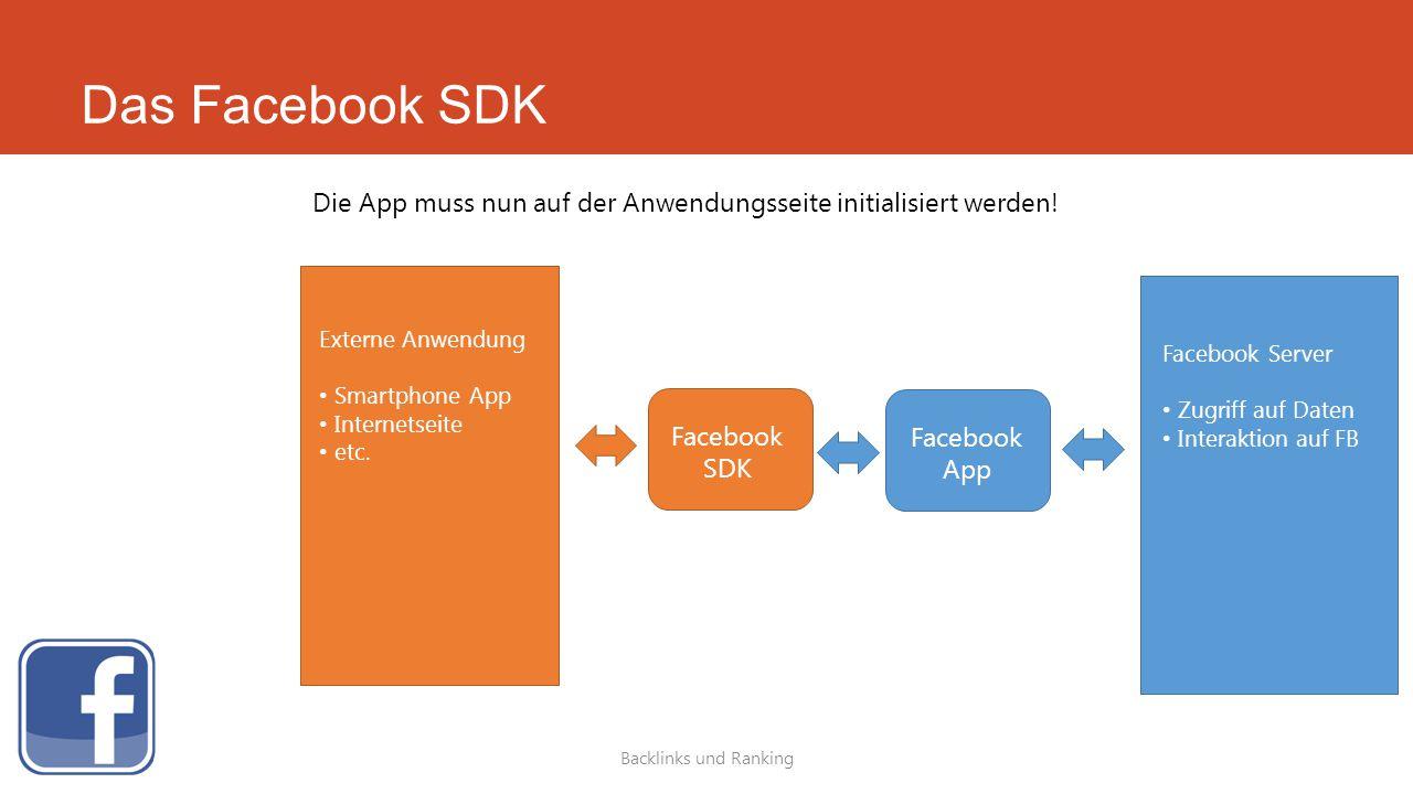 Das Facebook SDK Backlinks und Ranking Externe Anwendung Smartphone App Internetseite etc. Facebook Server Zugriff auf Daten Interaktion auf FB Facebo