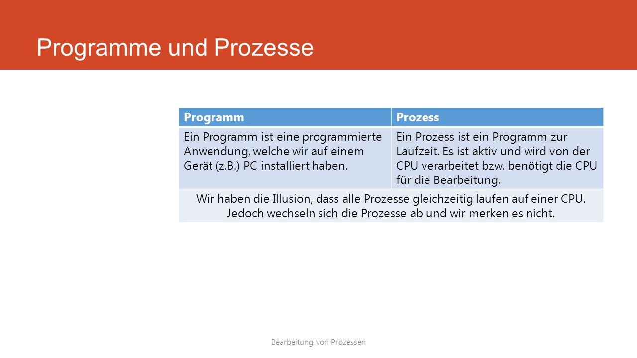 Programme und Prozesse Bearbeitung von Prozessen ProgrammProzess Ein Programm ist eine programmierte Anwendung, welche wir auf einem Gerät (z.B.) PC i
