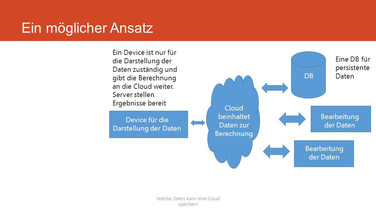 Welche Daten kann eine Cloud speichern Device für die Darstellung der Daten DB Bearbeitung der Daten Cloud beinhaltet Daten zur Berechnung Ein Device