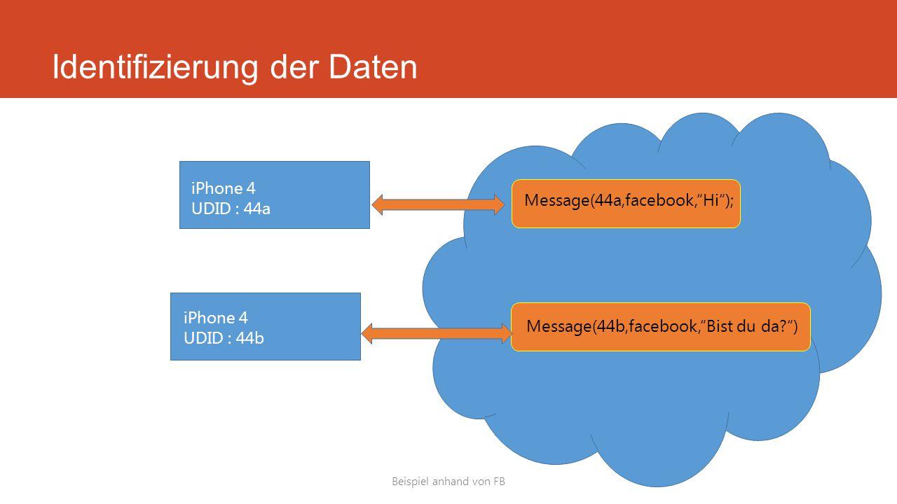 """Identifizierung der Daten Beispiel anhand von FB iPhone 4 UDID : 44a iPhone 4 UDID : 44b Message(44a,facebook,""""Hi""""); Message(44b,facebook,""""Bist du da?"""