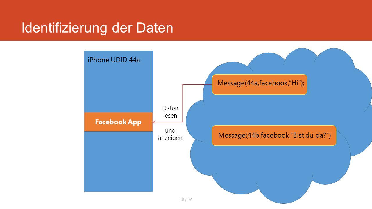 """Identifizierung der Daten LINDA Message(44a,facebook,""""Hi""""); Message(44b,facebook,""""Bist du da?"""") iPhone UDID 44a Facebook App Daten lesen und anzeigen"""