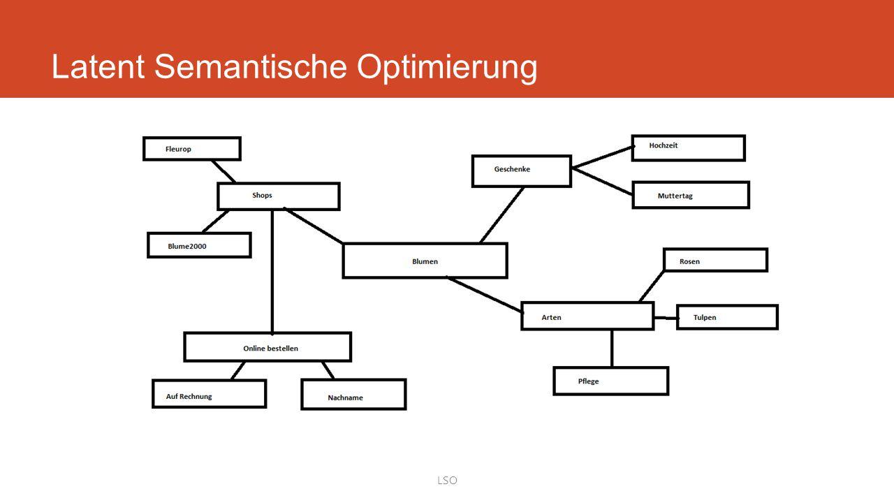 Latent Semantische Optimierung LSO