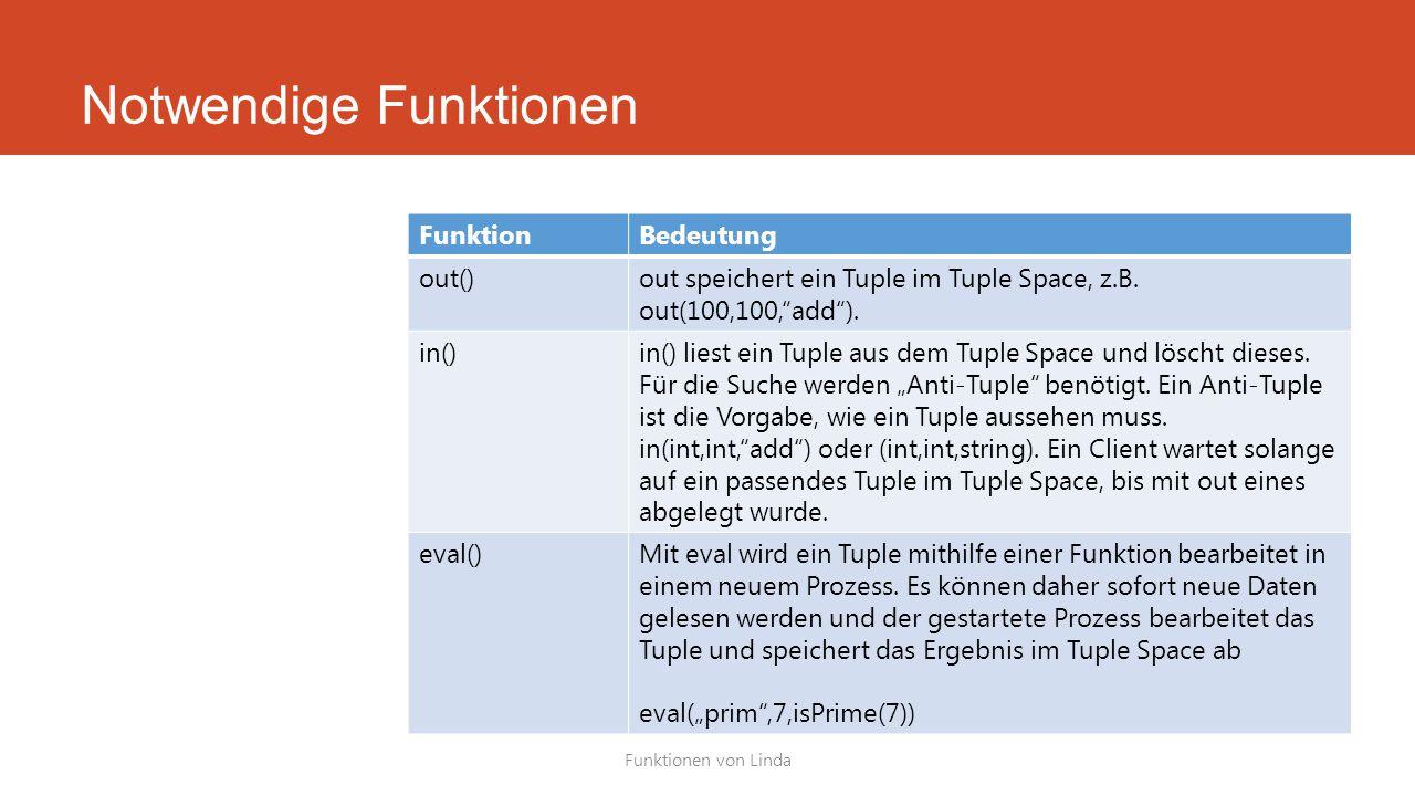 """Notwendige Funktionen Funktionen von Linda FunktionBedeutung out()out speichert ein Tuple im Tuple Space, z.B. out(100,100,""""add""""). in()in() liest ein"""