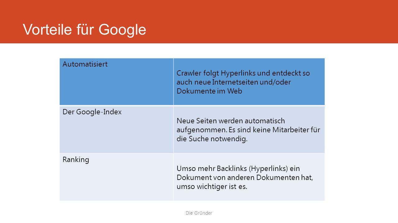 Automatisiert Crawler folgt Hyperlinks und entdeckt so auch neue Internetseiten und/oder Dokumente im Web Der Google-Index Neue Seiten werden automati