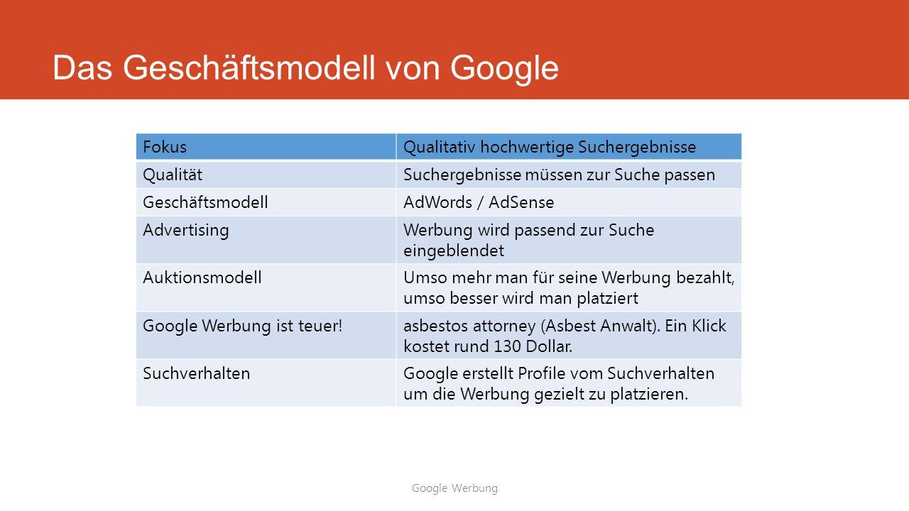 Das Geschäftsmodell von Google FokusQualitativ hochwertige Suchergebnisse QualitätSuchergebnisse müssen zur Suche passen GeschäftsmodellAdWords / AdSe