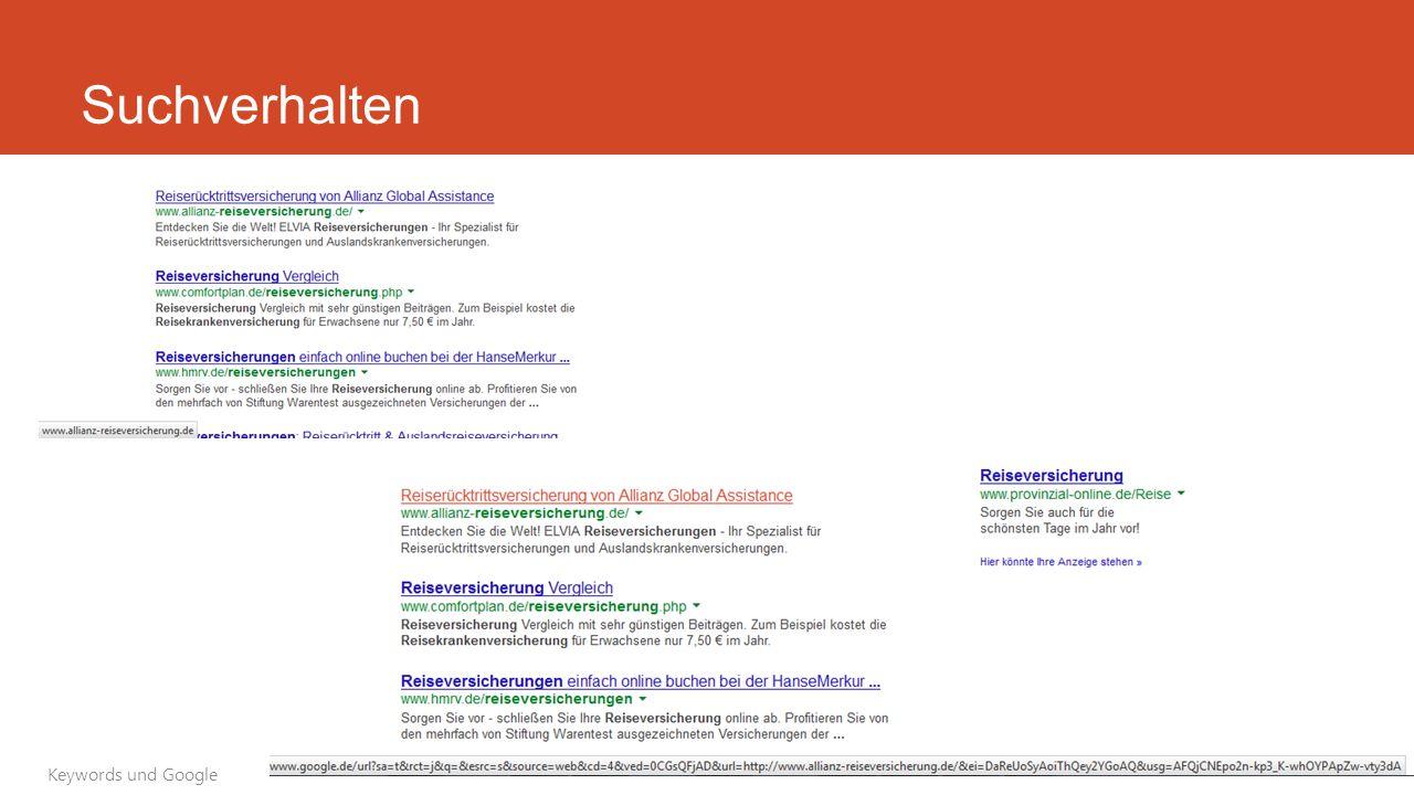 Keywords und Google