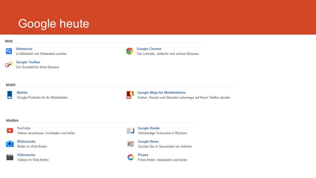 Google heute