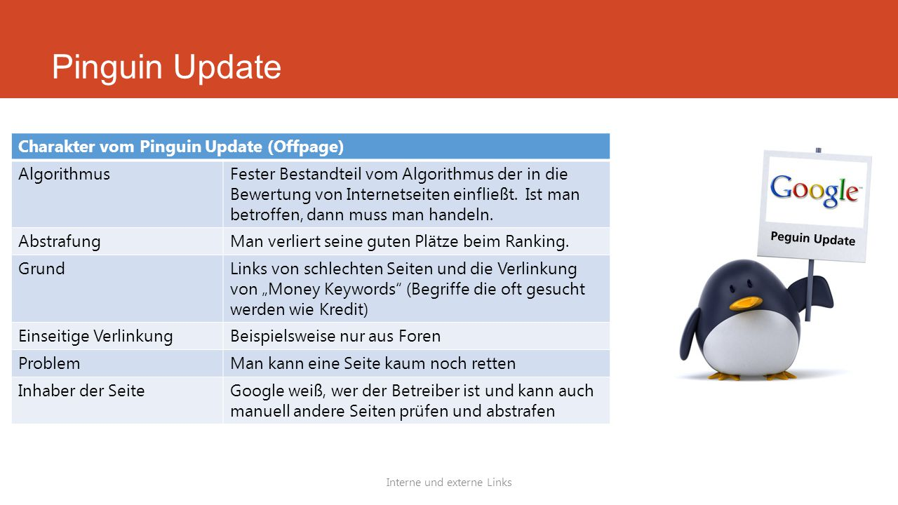 Pinguin Update Interne und externe Links Charakter vom Pinguin Update (Offpage) AlgorithmusFester Bestandteil vom Algorithmus der in die Bewertung von