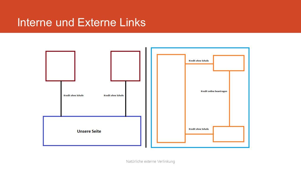 Interne und Externe Links Natürliche externe Verlinkung