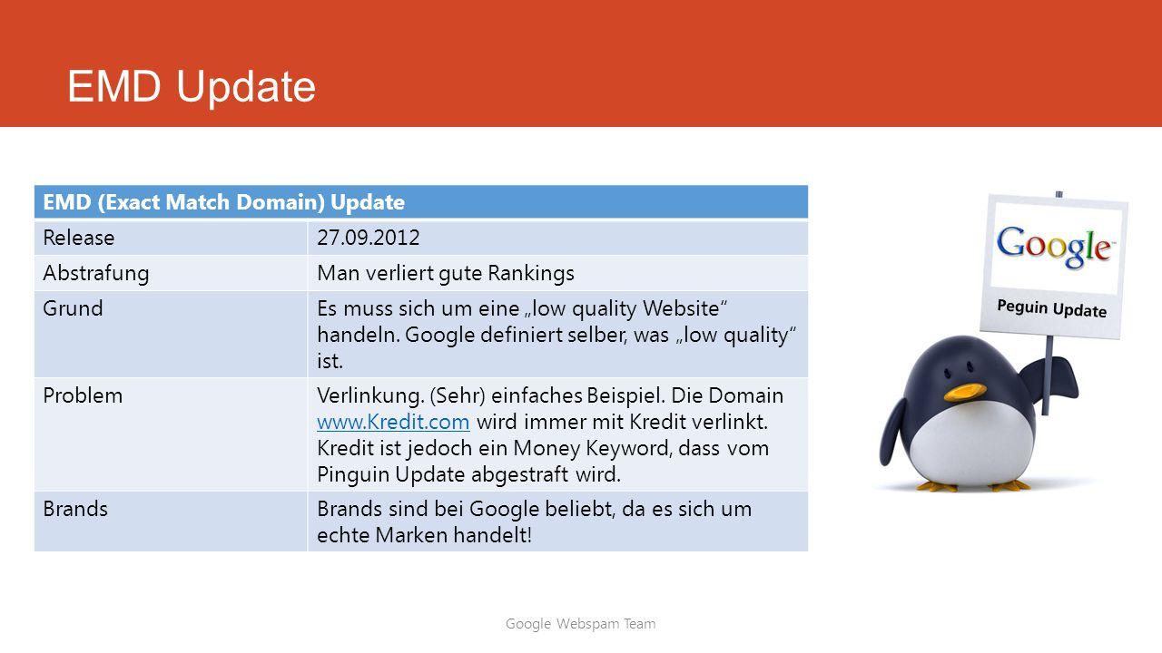 "Google Webspam Team EMD (Exact Match Domain) Update Release27.09.2012 AbstrafungMan verliert gute Rankings GrundEs muss sich um eine ""low quality Webs"