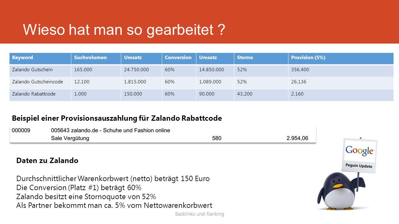 Wieso hat man so gearbeitet ? Backlinks und Ranking KeywordSuchvolumenUmsatzConversionUmsatzStornoProvision (5%) Zalando Gutschein165.00024.750.00060%