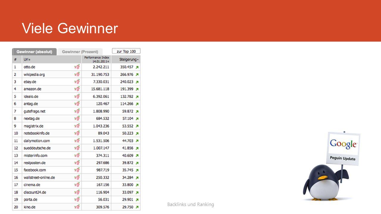 Viele Gewinner Backlinks und Ranking