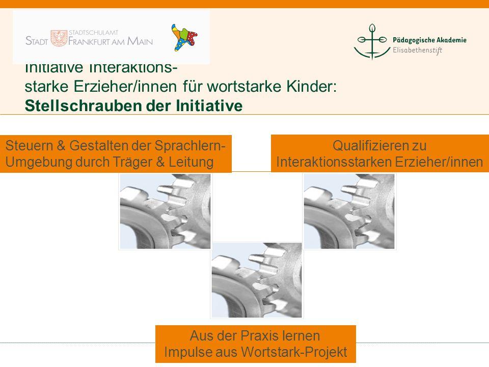 Initiative Interaktions- starke Erzieher/innen für wortstarke Kinder: Stellschrauben der Initiative Steuern & Gestalten der Sprachlern- Umgebung durch