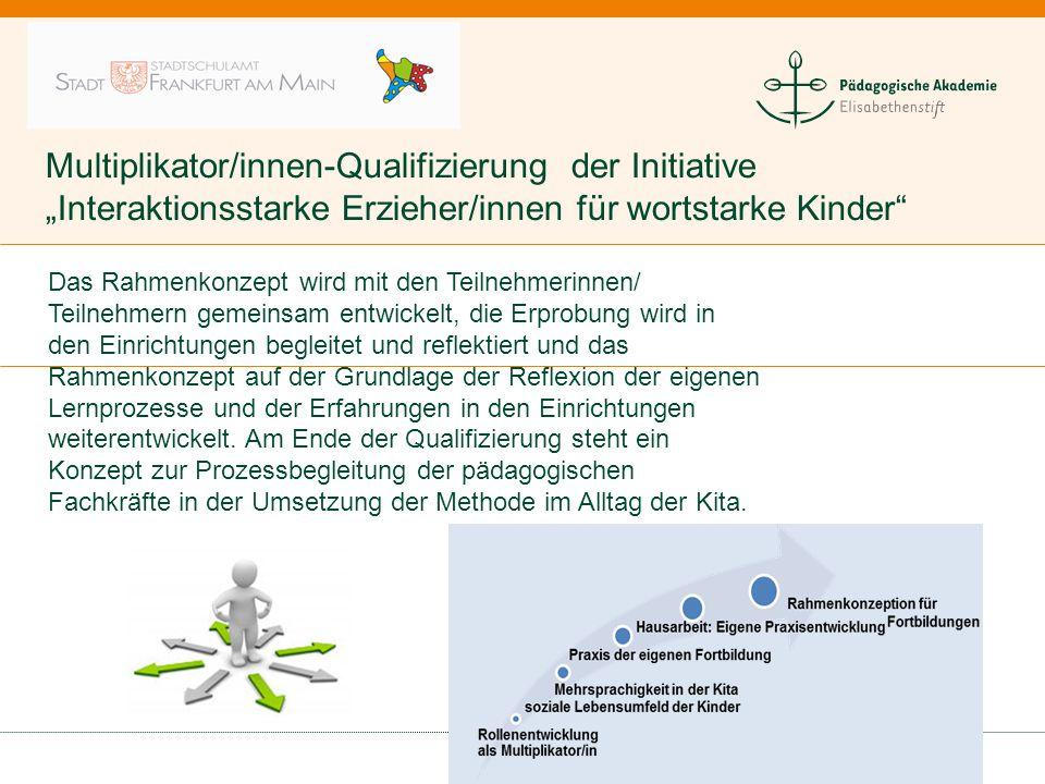 """Multiplikator/innen-Qualifizierung der Initiative """"Interaktionsstarke Erzieher/innen für wortstarke Kinder"""" Das Rahmenkonzept wird mit den Teilnehmeri"""
