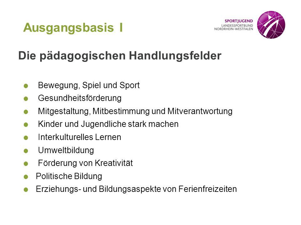 Pädagogische Handlungsfelder  Bewegung, Spiel und Sport  Gesundheitsförderung  Mitgestaltung, Mitbestimmung und Mitverantwortung  Kinder und Jugen
