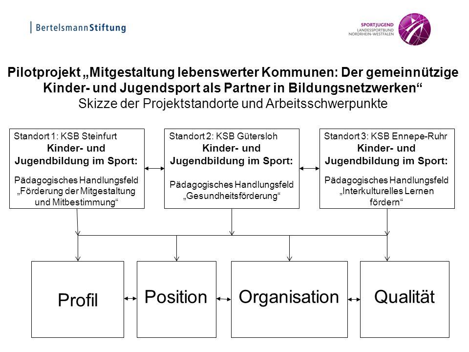 """Standort 1: KSB Steinfurt Kinder- und Jugendbildung im Sport: Pädagogisches Handlungsfeld """"Förderung der Mitgestaltung und Mitbestimmung"""" Standort 2:"""
