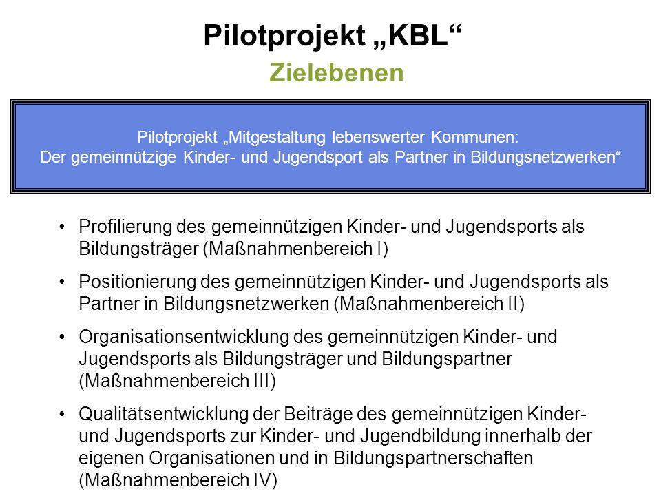 """Pilotprojekt """"KBL"""" Zielebenen Pilotprojekt """"Mitgestaltung lebenswerter Kommunen: Der gemeinnützige Kinder- und Jugendsport als Partner in Bildungsnetz"""