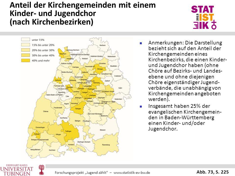 """Forschungsprojekt """"Jugend zählt"""" – www.statistik-ev-bw.de Anteil der Kirchengemeinden mit einem Kinder- und Jugendchor (nach Kirchenbezirken) Anmerkun"""