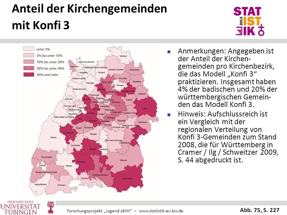 """Forschungsprojekt """"Jugend zählt"""" – www.statistik-ev-bw.de Anteil der Kirchengemeinden mit Konfi 3 Anmerkungen: Angegeben ist der Anteil der Kirchen- g"""