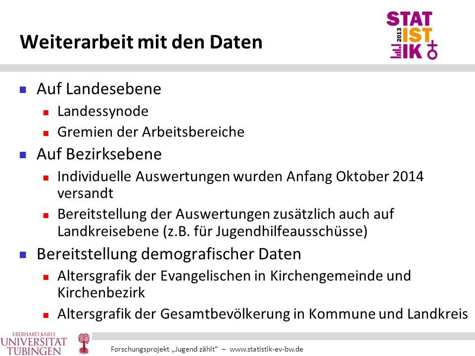 """Forschungsprojekt """"Jugend zählt"""" – www.statistik-ev-bw.de Weiterarbeit mit den Daten Auf Landesebene Landessynode Gremien der Arbeitsbereiche Auf Bezi"""