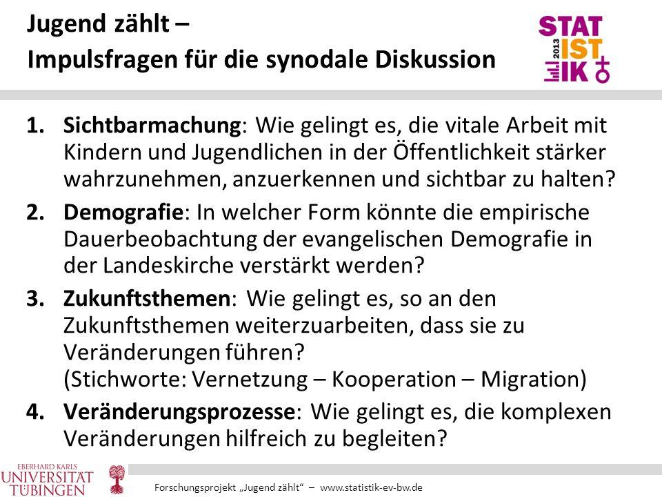"""Forschungsprojekt """"Jugend zählt"""" – www.statistik-ev-bw.de Jugend zählt – Impulsfragen für die synodale Diskussion 1.Sichtbarmachung: Wie gelingt es, d"""