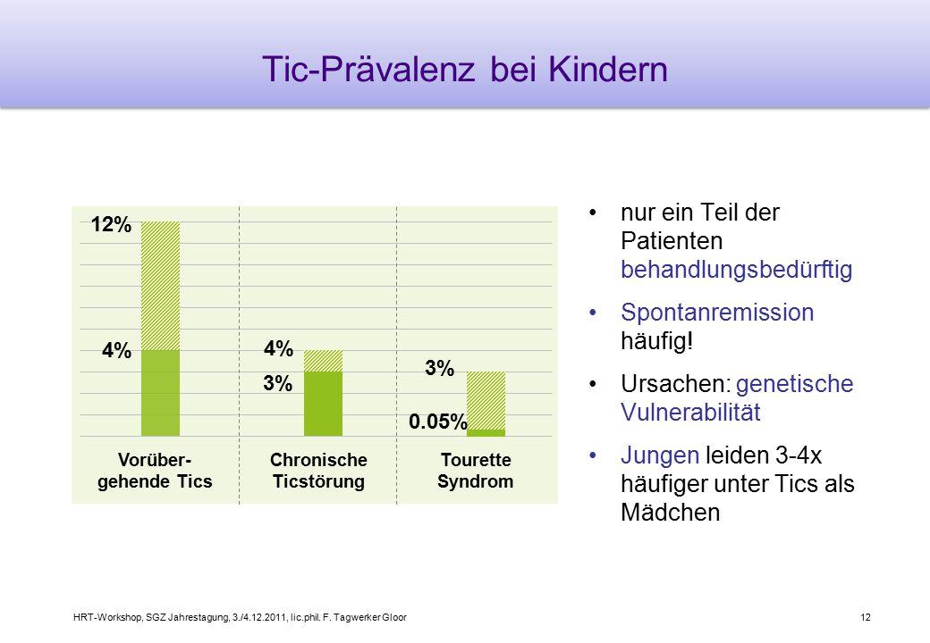 HRT-Workshop, SGZ Jahrestagung, 3./4.12.2011, lic.phil. F. Tagwerker Gloor12 Tic-Prävalenz bei Kindern Chronische Ticstörung Tourette Syndrom Vorüber-